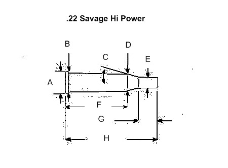 22 savage hipower final.jpg