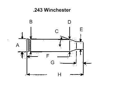 243 Winchester