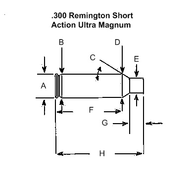 300 Remington Short Action Ultra Magnum