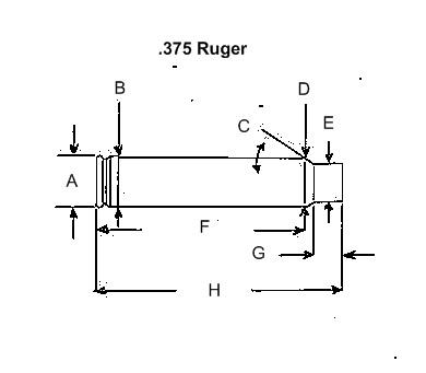 375 Ruger