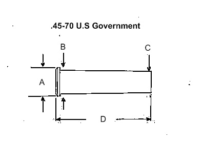 45-70 U S Government