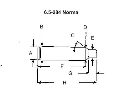6 5 284 norma