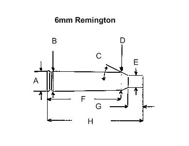 244/6mm Remington