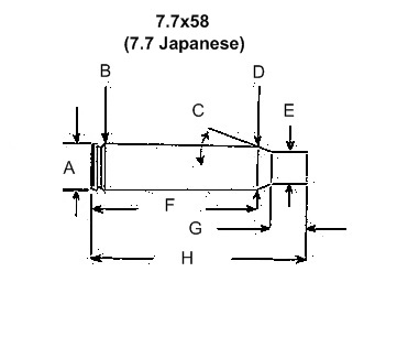 7 point 7 Japanese final