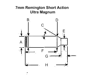 Com knowledgebase 7mm remington short action ultra magnum html