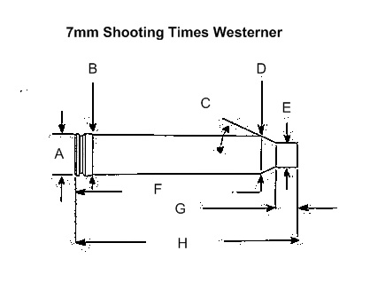 7mm shoting times westerner final.jpg