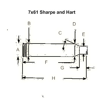7x61 Sharp and Hart Super Final.jpg