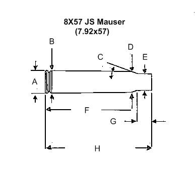 8x57JS Mauser
